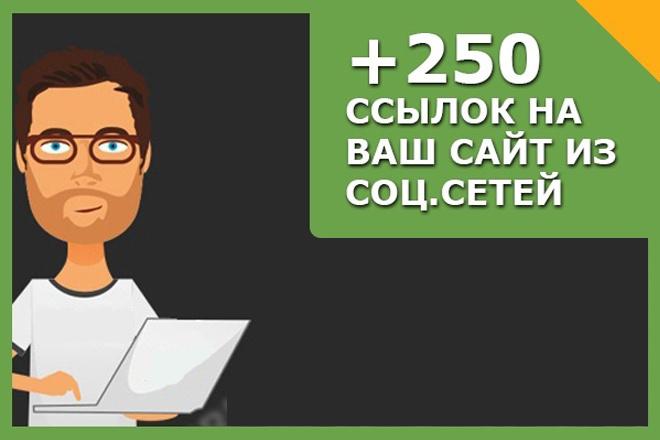 250 ссылок на ваш сайт из социальных сетей 1 - kwork.ru
