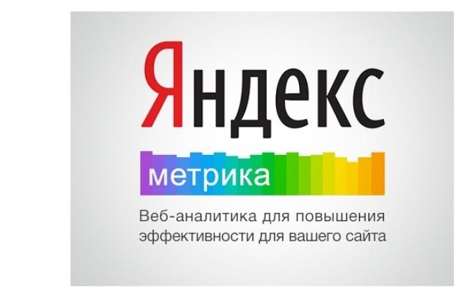 Настройка целей Яндекс метрики 1 - kwork.ru