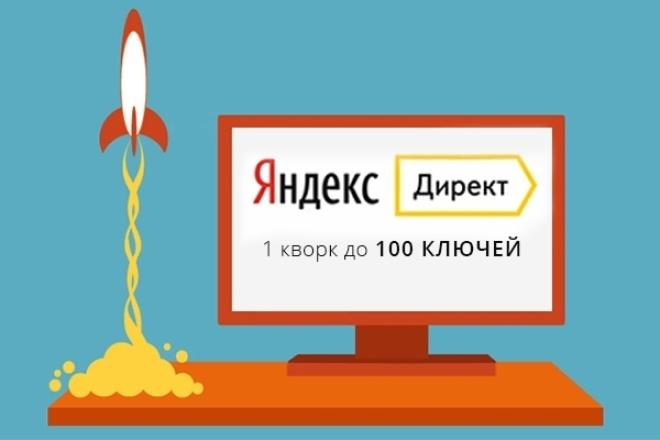Настрою Яндекс Директ + бонусы 1 - kwork.ru