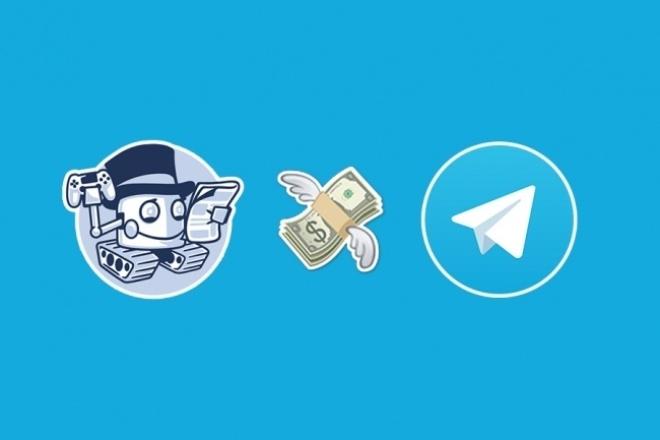 Оформлю дизайн групп и страниц в соцсетях 1 - kwork.ru