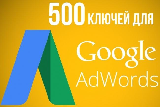 Ключи для контекстной рекламы Google AdwordsСемантическое ядро<br>Соберу 500 ключевых фраз заточенных для контекстной рекламы Google Adwords для одной категории товара, услуги по определенному региону. Чистка от не целевых ключей, сбор минус слов. В отчет входит: - список фраз до чистки - список фраз после чистки - собранные минус слова - мусорные слова<br>