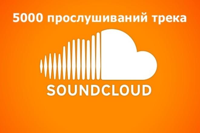 5000 прослушиваний трека в SoundCloud 1 - kwork.ru