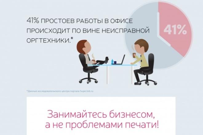 Проведу аудит печати у юридического лица с гарантированным снижением затрат 15% 1 - kwork.ru
