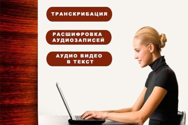 Расшифрую вашу аудио/видеозапись в текст 1 - kwork.ru