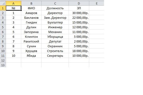 Сделаю таблицу в ExcelПерсональный помощник<br>Быстро и качественно сделаю таблицу по вашим данным. С легкостью в таблице высчитаю среднее значение и т.д. Бери, не пожалеешь.<br>