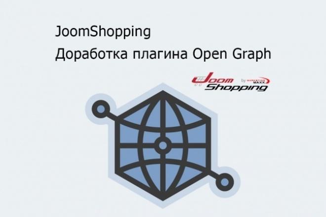 JoomShopping - установка и доработка Open Graph - для Twitter Card 1 - kwork.ru