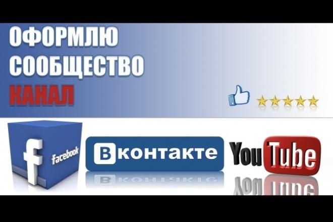 Оформление сообщества, канала 1 - kwork.ru