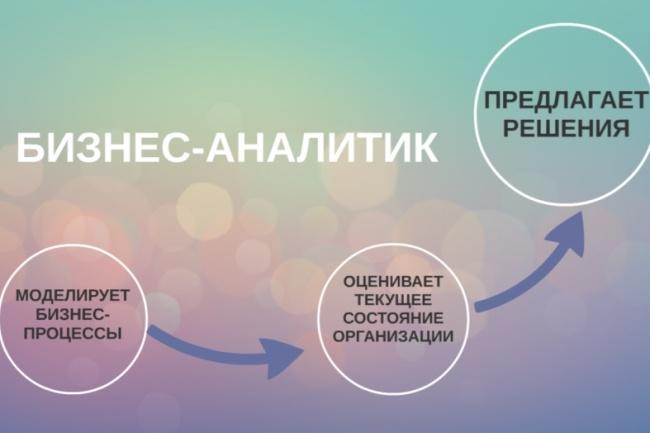 Движение ДС, ТМЦ авторские программы 1 - kwork.ru