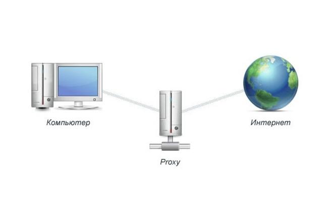 Продам IPv4 проксиАдминистрирование и настройка<br>Продам доступ к быстрому прокси с немецким IP, онлайн 99, 99% 24/7. 1 кворк - 1 аккаунт навечно (гарантия возврата средств 12 месяцев)<br>