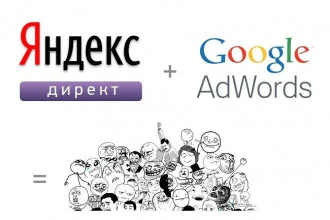 Сделаю аудит рекламных кампаний в Яндекс.Директ/Google AdWords 1 - kwork.ru