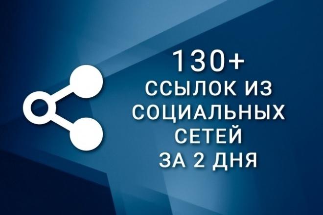 130 ссылок из социальных сетей на ваш сайт за 2 дняСсылки<br>Пользователи самых популярных социальных сетей Рунета вручную проставят из своих профилей ссылки на любые страницы вашего сайта. Из каких социальных сетей будут ссылки? Facebook Twitter Одноклассники Google+ Зачем это нужно? Поисковые системы Google, Яндекс очень хорошо индексируют ссылки из социальных сетей. Это обеспечит увеличение трафика на ваш сайт/блог из поисковой выдачи и постепенно может вывести ваш сайт в ТОП. Я всегда нахожусь в онлайне, на сообщения отвечаю в течениe 5 минут с 9-21ч. по МСК. Нажмите кнопку Заказать, и мы приступим к плодотворному сотрудничеству! Хорошего вам дня!<br>