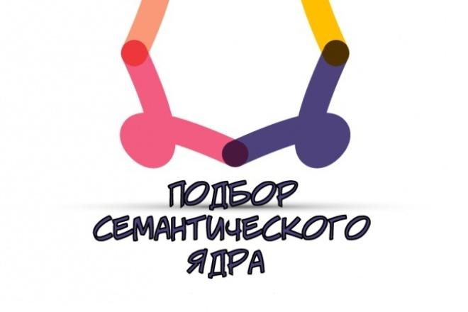 Грамотно подберу 100 запросов + оптимизирую Title 1 - kwork.ru