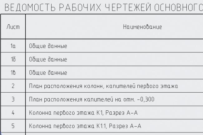 Подсчёт объёмов материалов/работ. Составление, расчёт спецификацийИнжиниринг<br>Выполню подсчёт объёмов материала или работ по Вашим исходным чертежам (планы, разрезы). Посчитаю спецификации на изделия: металлические, деревянные, железобетонные. Результат выполнения - спецификация на лист формата А4 (в dwg или excel)<br>