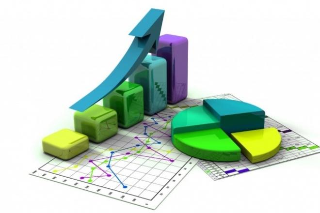 Создание таблички-аналитики или статистики в ExcelПерсональный помощник<br>Создам аналитику/статистику в экселе! В стоимость входит: анализ ваших данных, составление аналитики, оформление презентации. В приложении моя работа<br>