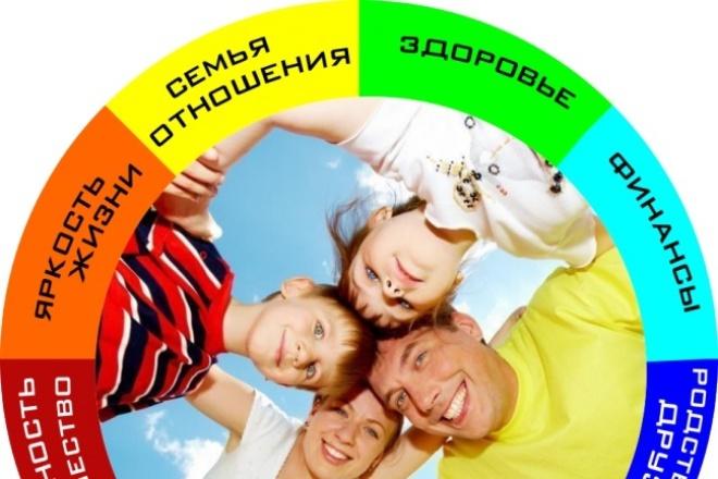 макет рекламы, визитки, листовки 1 - kwork.ru