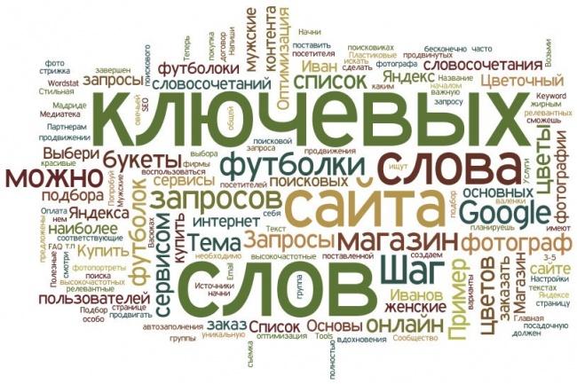 Подбор ключевых слов 1 - kwork.ru
