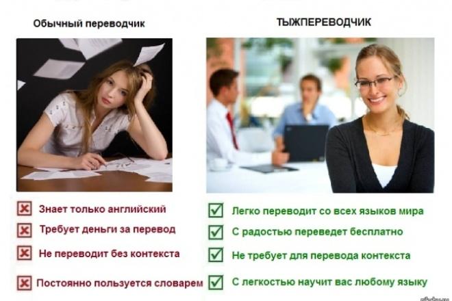 Переведу текст с En-Rus, Rus-ENПереводы<br>Дипломированный переводчик с большим опытом. По-русски пишу очень грамотно, имею хороший стиль письма, мои переводы легко читаются. Всегда укладываюсь в срок. Перевожу с русского на английский и с английского на русский.<br>