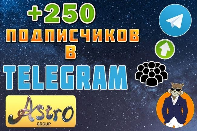 + 250 подписчиков в Telegram каналПродвижение в социальных сетях<br>Добавлю в Ваш канал 250 подписчиков (не боты ) Первым 5 заказчиком +50 подписчиков бонусом Внимание! Так как подписчики - это живые пользователи, со временем часть подписчиков может отписаться, но не более 5%. Если авторский или уникальный канал процент отписки уменьшается.<br>