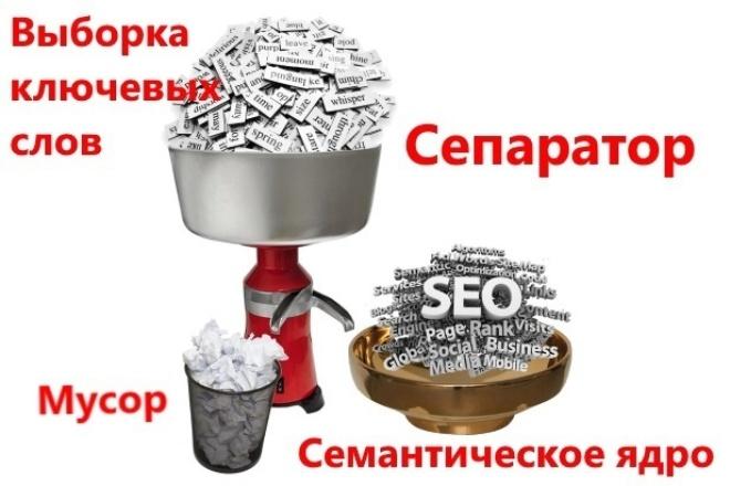 Создам и отредактирую базу ключевиков. Сделаю семантическое ядро сайта 1 - kwork.ru