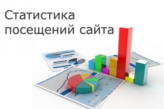 Установлю счетчик и настрою цели (измерение конверсии) 1 - kwork.ru