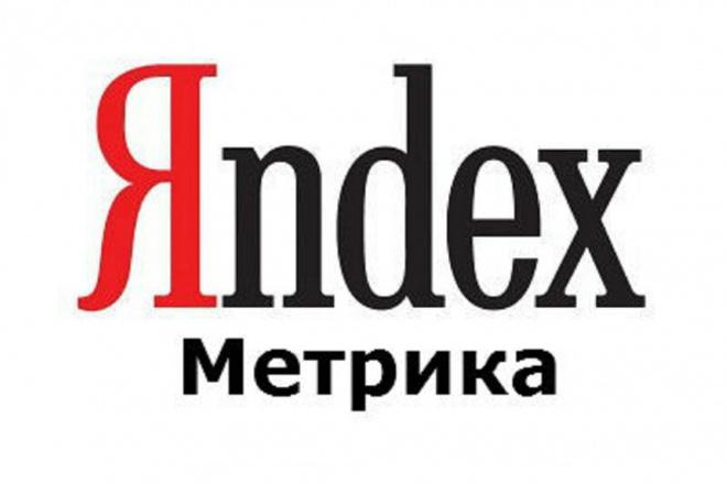 Настрою контекстную рекламу в Яндексе. Огромный опыт работы 1 - kwork.ru
