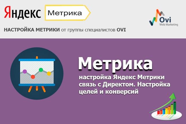 Настрою Яндекс Метрику - цели, установлю коды на сайт 1 - kwork.ru