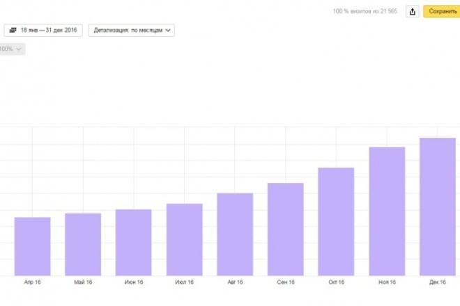 Оптимизирую ваш сайт на Opencart 1 - kwork.ru