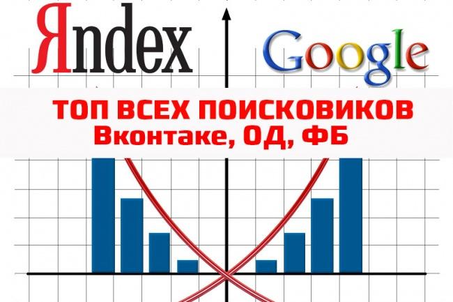 Курс, как вывести в топ Яндекса и Гугла группу Вконтакте, ОК, ФБОбучение и консалтинг<br>Пошаговое руководство по тому, как вывести свою группу ВКонтакте, ОК, ФБ в первые выдачи всех поисковых систем. Многие группы попадают в топ Яндекса или Гугла просто по случайности и сами не понимают, как они это сделали. А с той инфо, которую я вам дам, вы сможете целенаправленно продвинуть свою группу в поисковики, сместив всех конкурентов. Продвинуть можно любую группу по любому ключевому запросу. Преимущества: 1. Можно создать группу и оформить без затрат 2. Продвинуть ее в топ всех поисковиков можно бесплатно 3. Поисковики уже заточены на взаимодействие с соц сетями. 4. Пользователю не нужно привыкать к интерфейсу Вашего сайта. Итог: Если у вас есть 200к + рублей на создание продающего сайта и на такую же рекламу, и вы уже протестировали эту нишу и знаете, что есть хороший спрос – смело делайте лендинг и пускайте трафик. Если же нет, то это руководство как раз для вас! Внимание: Представленный материал является записью проведённых уроков и не является полным обучающим пособием, т.к. у вас нет возможности задать вопрос лектору курса и получить обратную связь относительно обучения. Видео записи не нарушают авторские права какого-либо сервиса, запрет на распространение не установлен.<br>