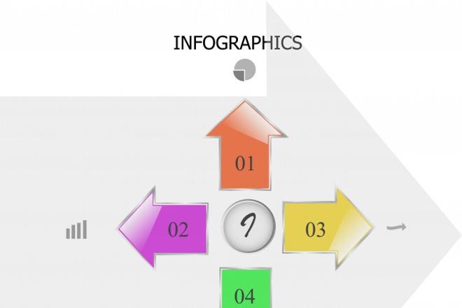 Сделаю инфографикуПрезентации и инфографика<br>Нарисую для вас инфографику для сайта , презентаций, буклетов. Размер и формат по вашему желанию. Сделаю в флет стиле, объемное изображение на ваше усмотрение<br>