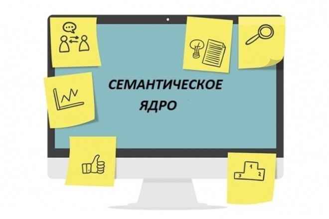 Профессиональное создание семантического ядра 1 - kwork.ru
