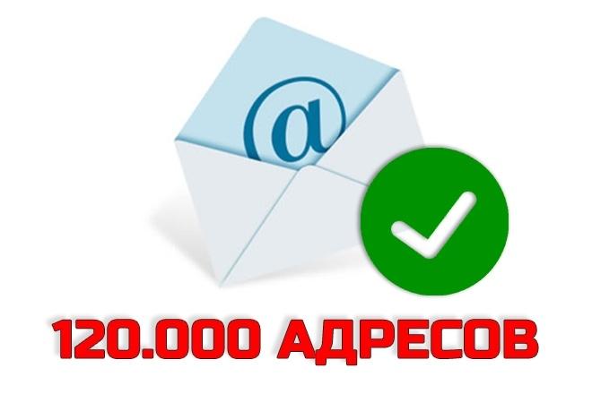 Валидация email базы. Чистка до 120.000 email адресов 1 - kwork.ru