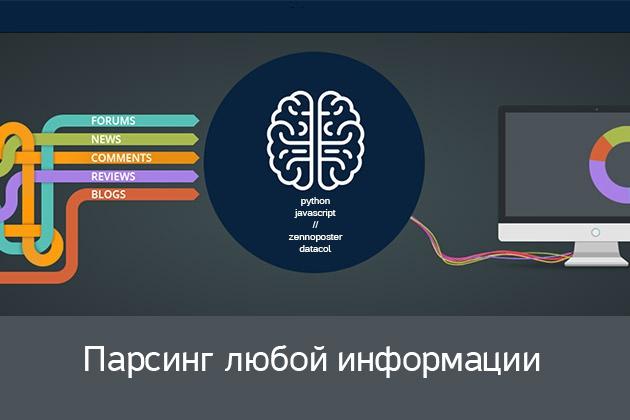 Парсинг сайта (любая информация, товары, контакты) 1 - kwork.ru