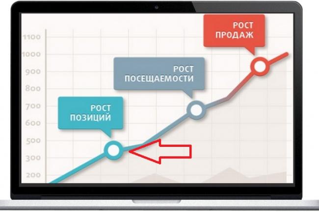 Подниму страничку сайта в ТОР 10 поисковиков 1 - kwork.ru