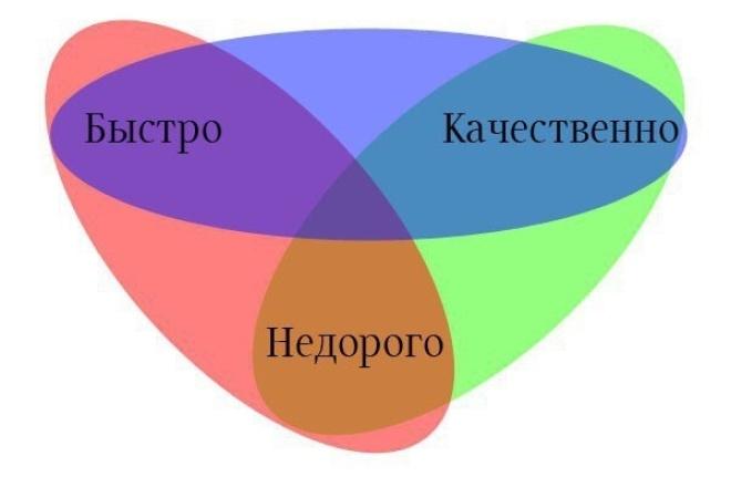напишу статью, описание товаров, обзорно-информационный материал 1 - kwork.ru