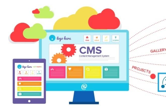 Доработка и ремонт сайтов на любых CMS 1 - kwork.ru