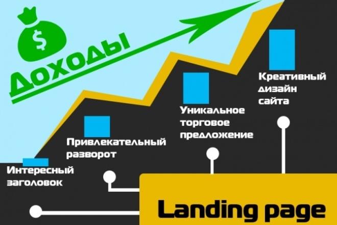 Разработаю landing page 1 - kwork.ru