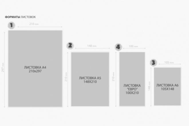 Макет - Листовки, наклейки 1 - kwork.ru