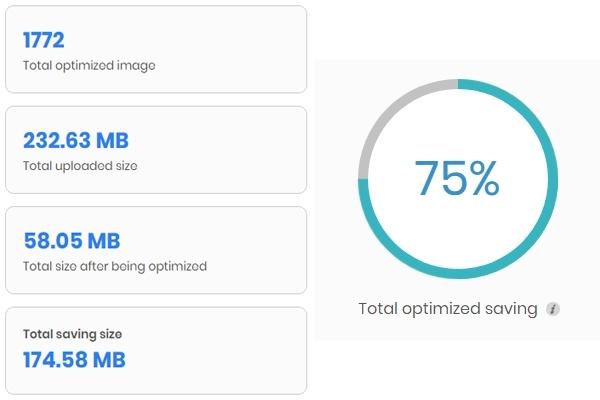 Облачная оптимизация всех картинок для сайта на WordPressВнутренняя оптимизация<br>Облачно оптимизирую все загруженные картинки для сайта на WordPress. После оптимизации картинки могут быть оптимизированы на 90%. Оптимизация картинок подразумевает оптимизация веса картинки что повышает загрузку сайта и дает более высокие данные в Google Page Insights. Пример: http://prntscr.com/hmthdp Пример: http://prntscr.com/hmthny Задача делается через специальный плагин. В услугу за 500 рублей входит добавление и настройка плагина для оптимизации картинок а так же отправка картинок на облачное оптимизацию.<br>