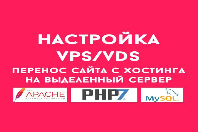 Настройка сервера VPS, VDS, перенос сайта на сервер 1 - kwork.ru
