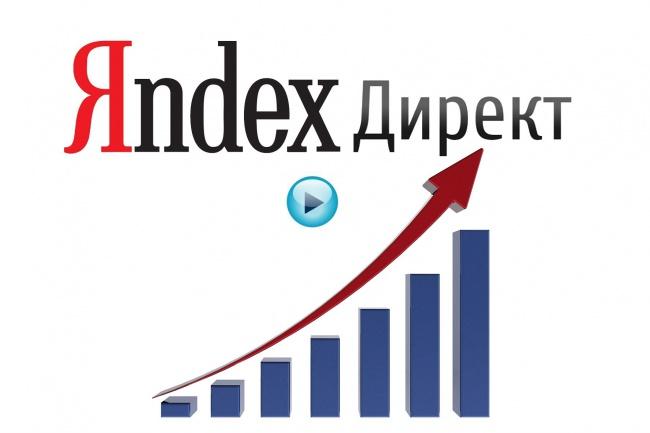 Создание и настройка рекламной кампании 1 - kwork.ru