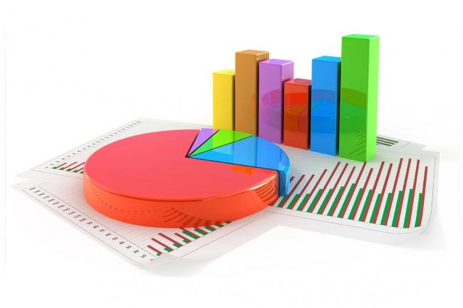 Настрою цели и установлю Яндекс.Метрику и Google Analytics на ваш сайтСтатистика и аналитика<br>Веб-аналитика (англ. Web analytics) — это измерение, сбор, анализ, представление и интерпретация информации о посетителях веб-сайтов с целью их улучшения и оптимизации. Основной задачей веб-аналитики является мониторинг посещаемости веб-сайтов, на основании данных которого определяется веб-аудитория и изучается поведение веб-посетителей для принятия решений по развитию и расширению функциональных возможностей веб-ресурса. Wiki Установлю и настрою на вашем сайте сервисы веб-аналитики, настрою цели, подскажу по выбору цели. В итоге вы получите рабочие счетчики и для анализа эффективности работы вашего сайта и рекламных компаний. Могу установить платный сервис у которого есть CRM, ip-телефония, Callback, Call-tracking, захват профилей из vk.com и т.д. Для этого выберите Установка и настройка расширенного сервиса в опциях. Указана цена за установку и настройку, данный сервис предоставляется по абонентской плате, стоимость от 900 рублей в месяц, это уже будете платить сервису. Возможен анализ данных по счетчикам для выявления неэффективных рекламных компаний и составления стратегии дальнейшего развития проекта. Для этого выберите Час работ по анализу и развитию проекта в опциях. Цена данной услуги 1000 рублей/час, количество часов зависит от проекта.<br>