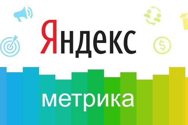 Установка метрики и настройка целей 1 - kwork.ru