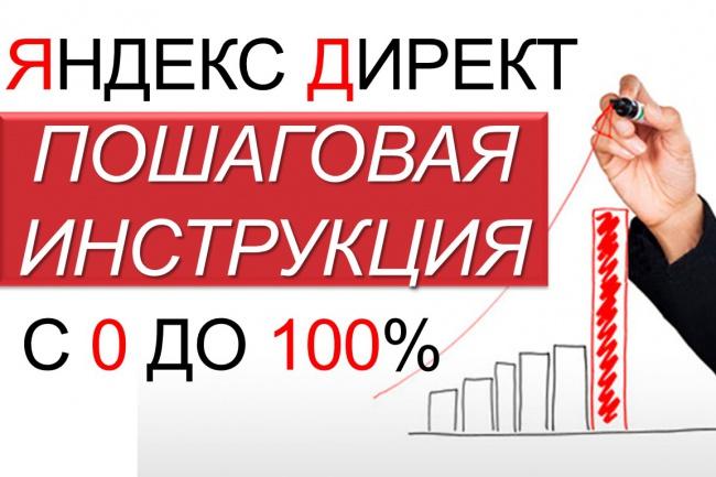 Видеокурс о настройке Яндекс.Директ 1 - kwork.ru