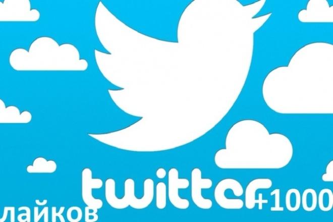Поставлю 1000 лайков в TwitterПродвижение в социальных сетях<br>Мы предлагаем вам услугу лайков в Twitter. Заказать лайк можно на фото, видео, запись на стене, запись в группе, на комментарии, на запись в обсуждений ! При заказе 2 кворков 100 лайков в подарок.<br>