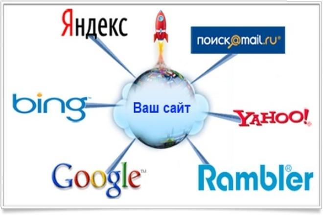 600 уникальных посетителей из поисковиков 1 - kwork.ru