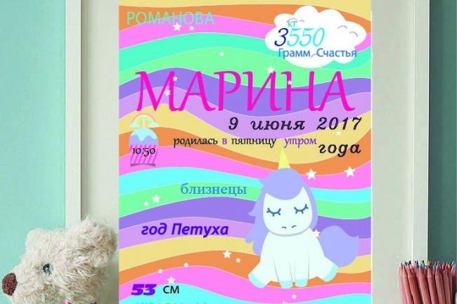 Детская метрика и постеры достижений 1 - kwork.ru
