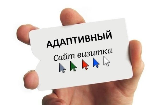 Сайт-Визитка своими руками 1 - kwork.ru