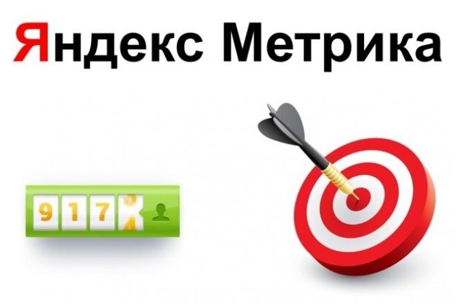 Яндекс Метрика: установка счётчика и настройка целей 1 - kwork.ru
