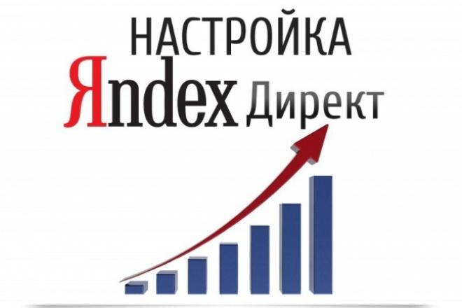 Настрою рекламу в Директе 1 - kwork.ru
