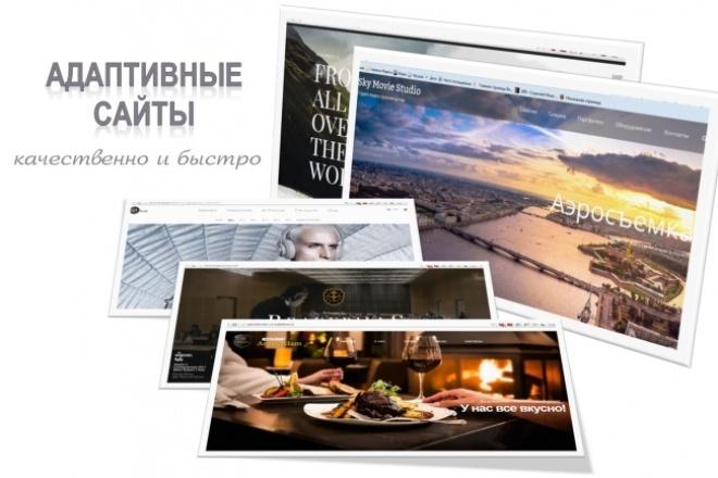 Адаптивные сайты любой сложности 1 - kwork.ru